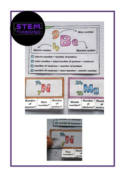 Atomic Number Mass Number Interactive Notebook Foldables Middle School Chemistry
