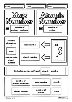 Atomic Number Mass Number Middle School Chemistry Cut and Paste Review