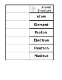 Atomic Parts Vocabulary Foldable
