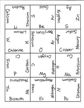 Atomic Puzzle: Element Symbols and Names