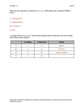 Atomic Quantum Numbers TN Chemistry SPI 3221.1.5