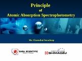 Atomic Spectroscopy Principals