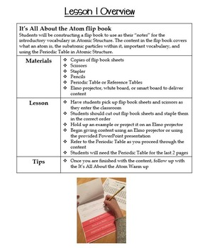 Atomic Structure-Interactive Flip Book