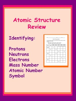 Atomic Structure Activity Sheet