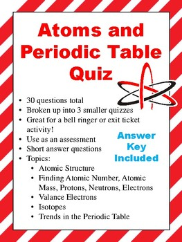 Atomic Structure, Atoms, and Periodic Table Quizzes