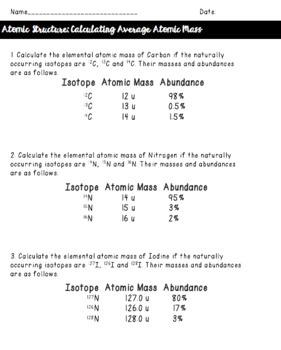 Atomic Structure Basic Bundle (Editable)