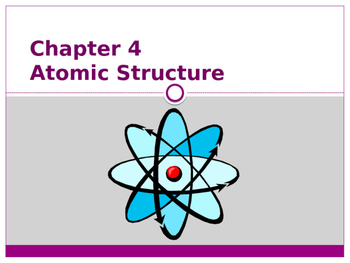 Atomic Structure,Bohr Model, and Evolution of the Atom Notes