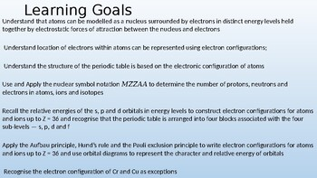 Atomic Structure (Chemistry Powerpoint)