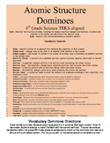 Atomic Structure Dominoes