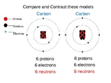 Atomic Structure, Electronic Configuration