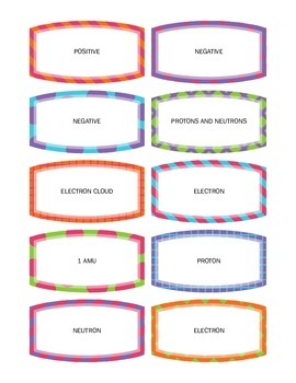 Atomic Structure Flashcards