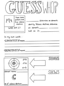 Atomic Structure Graphic Organizer