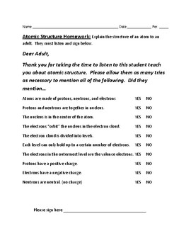 Chemistry - Atomic Structure Homework