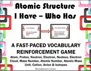 Atomic Structure I Have - Who Has Vocab Game