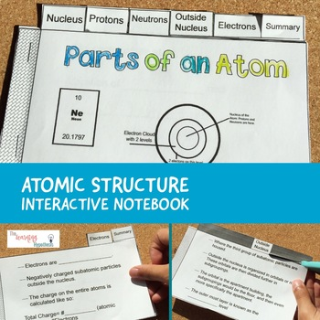Atomic Structure Interactive Notebook