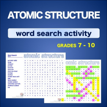 Atomic Structure - Introduction * WordSearch * Vocabulary*