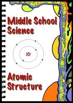 Atomic Structure Model Planning Sheet