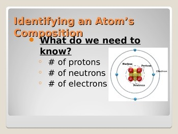Atomic Structure, Models and the Scientists