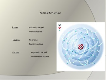 Atomic Structure Notes