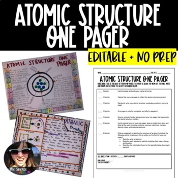 Atomic Structure One Pager
