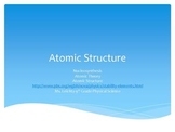 Atomic Structure-Origin, Theories, Drawing Bohr Diagrams