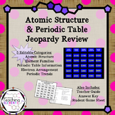 Atomic Structure & Periodic Table Review