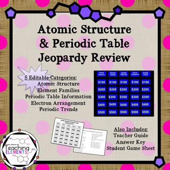 Atomic Structure Periodic Table Review By Teaching Elements Tpt