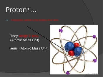 Atomic Structure Powerpoint