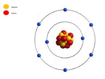 Atomic Structure Practice
