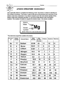 Atomic Structure Worksheet Protons neutrons etc