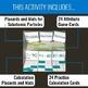 Atomic Structure Races Activity