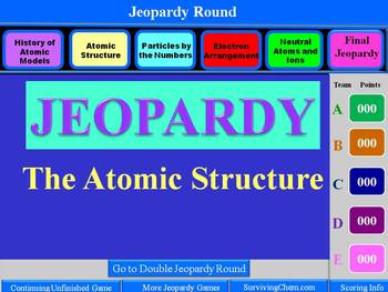 Atomic structure review interactive 2 round jeopardy game for Jeopardy powerpoint template with scoreboard