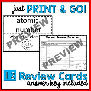 Atomic Structure Scavenger Hunt