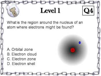 Atomic Structure Activity: Atoms Escape Room - Science