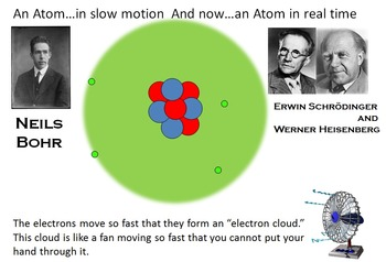 Atoms: Theories in History