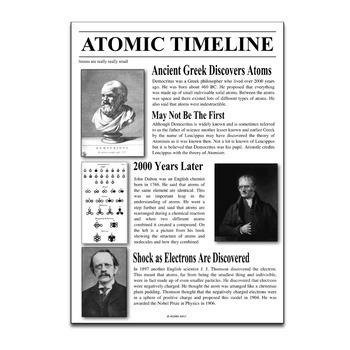 Science Literacy Atomic Structure Timeline Sub Plan