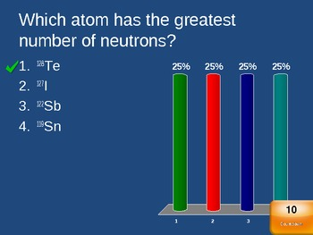 Atomic Structure - TurningPoint Clicker Questions (CRS)