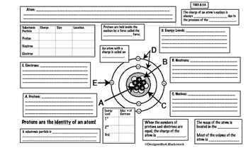 Atomic Structure Unit Graphic Organizers