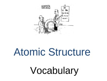 Atomic Structure Vocabulary Powerpoint