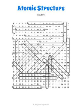 Atomic Structure Word Search Puzzle