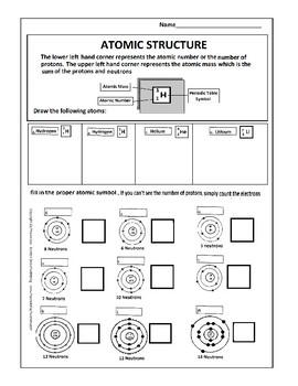 Atomic Structure Worksheet by Scorton Creek Publishing - Kevin Cox