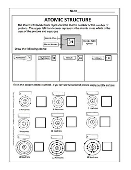 Atomic Structure Worksheet By Scorton Creek Publishing Kevin Cox