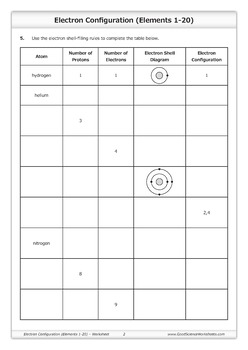 Atomic Structure [Worksheet Bundle]