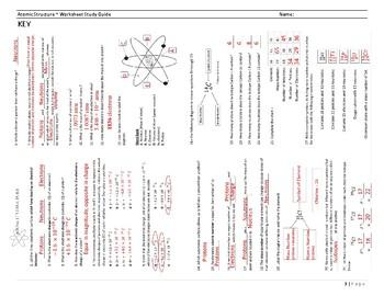 Atomic Structure ~ Worksheet Study Guide