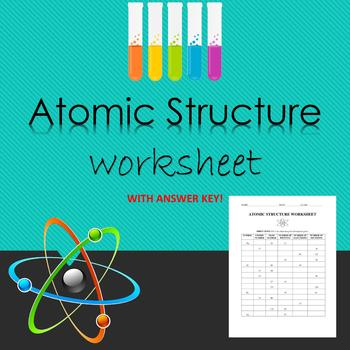 Atomic Structure Worksheet with Answer Key by Loves to Learn | TpT