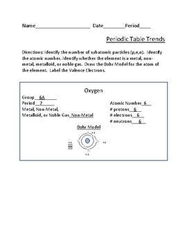 Atomic Structure and Bohr Model Review Worksheet | TpT