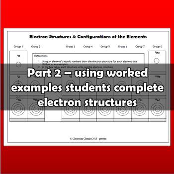 Atomic Structure and Electron Arrangement HS-PS1-1