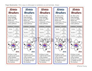Atoms and Elements Bookmarks