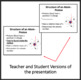 Atomic Structure and Notation Lesson - Google Slides and PowerPoint Lesson