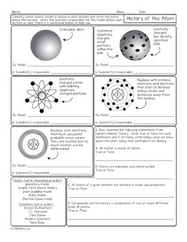 Atomic Structure and Nuclear Chemistry Homework Unit Bundle
